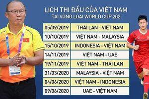 Vòng loại World Cup 2022: Tuyển Việt Nam đủ sức chơi lớn không?