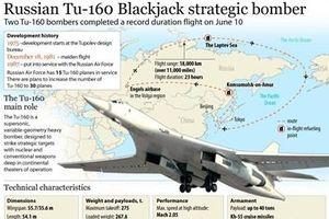 Nga phát triển công nghệ giúp 'Thiên Nga Trắng' Tu-160 'biến hóa' trên không