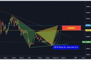 Rủi ro từ đòn bẩy tài chính của GEX