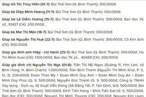 Bảng vàng Quỹ Xã hội - Từ thiện Báo Sài Gòn Giải Phóng (từ 9 đến 15-8)