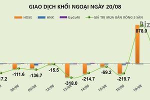 Phiên 20/8: Khối ngoại vẫn bán VJC, HPG, mua vào VNM, PLX, VHM