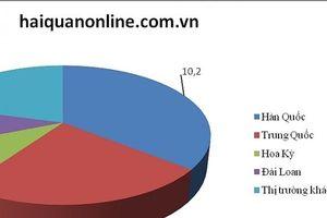 Máy vi tính, sản phẩm điện tử nhập khẩu từ Trung Quốc, Hoa Kỳ tăng mạnh