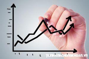 TA focus (phiên 22/8): Mốc 1.000 điểm khả năng cao sẽ xuất hiện