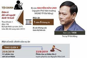 Dâm ô bé gái trong thang máy, bị cáo Nguyễn Hữu Linh lĩnh 18 tháng tù giam