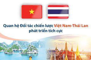 Quan hệ Đối tác chiến lược Việt Nam - Thái Lan không ngừng phát triển
