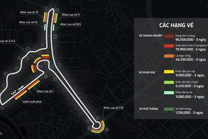 Bạn sẽ chiêm ngưỡng được gì tại các khúc cua của F1 Việt Nam?