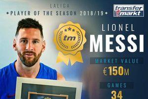 Không còn Ronaldo, Messi được bầu chọn là cầu thủ hay nhất mùa giải