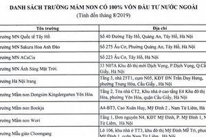 Hà Nội công bố danh sách trường có vốn đầu tư nước ngoài