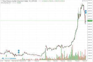 Cổ phiếu CTR sẽ về vùng giá nào?