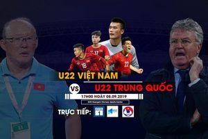 Xem trực tiếp U22 Trung Quốc vs U22 Việt Nam trên kênh nào?