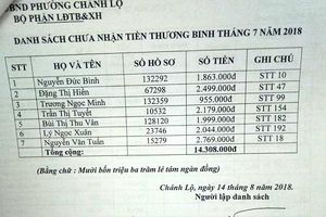 Vụ thương binh 'ảo' ở Quảng Ngãi: Bắt giam Phó cơ quan Tổ chức - Nội vụ