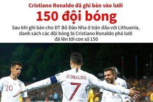 Cristiano Ronaldo đã ghi bàn vào lưới 150 đội bóng