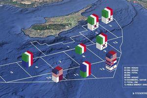 Total và Eni sẽ thăm dò và khai thác mỏ mới ngoài khơi đảo Síp