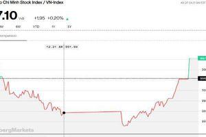 Chứng khoán chiều 19/9: Đáo hạn VN30F1909, thị trường đảo chiều tốt hơn kỳ vọng