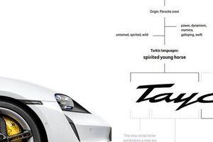 Porsche giải thích một cách 'điên rồ' về tên gọi của siêu xe Taycan