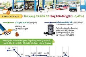 Giá xăng E5 RON 92 có mức trần mới 19.780 đồng mỗi lít
