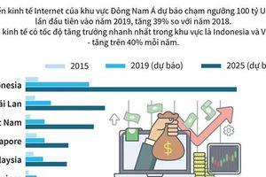 Việt Nam đứng thứ 2 khu vực về tăng trưởng kinh tế Internet