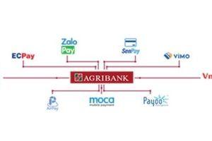 Agribank – Mảnh ghép an toàn cho hệ sinh thái Fintech