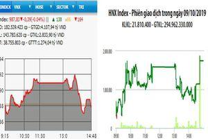 VN-Index thất bại trước ngưỡng 990 điểm