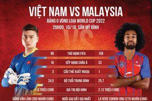 Việt Nam vs Malaysia: Cuộc chiến không khoan nhượng