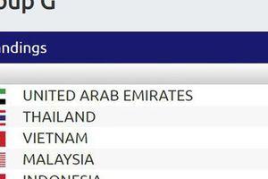 Cục diện bảng G sau lượt trận ngày 10/10: UAE xây chắc ngôi đầu bảng, Việt Nam ngang bằng Thái Lan