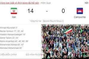 Phụ nữ Iran lần đầu được đến sân, đội tuyển thăng hoa vùi dập Campuchia 14-0