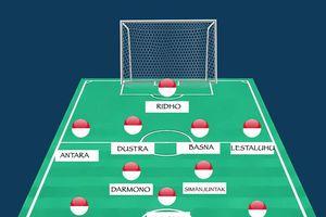 Việt Nam lên nhì bảng sau trận thắng Indonesia