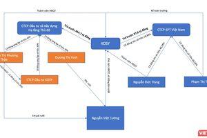 Định vị hệ sinh thái của ông chủ Kosy Group