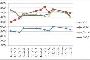 Giá xăng dầu đồng loạt giảm sau đợt tăng mạnh