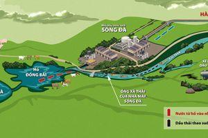 Hoảng hồn nguồn nước nhà máy sông Đà