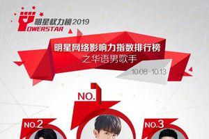 BXH sao Cbiz tuần 2 tháng 10: Dịch Dương Thiên Tỉ đứng nhất, Tiêu Chiến - Dương Tử đạt kỷ lục 13 tuần