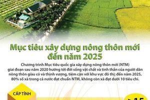 Mục tiêu xây dựng nông thôn mới đến năm 2025