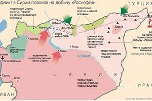 Rosneft bị ảnh hưởng do chiến dịch quân sự ở Syria