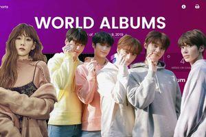 BXH Billboard World Albums tuần này: Hậu bối BTS 'rơi không phanh', Taeyeon và Monsta X debut trong top 10