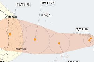 Bão số 6 tăng tốc, hướng vào Quảng Ngãi - Khánh Hòa
