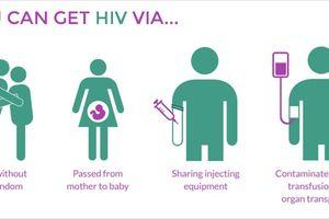 Lần đầu phát hiện HIV mới sau 2 thập kỷ
