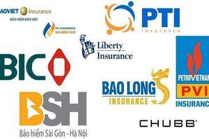 Ngành bảo hiểm 9 tháng: Bảo Minh đi lùi, Bảo Việt vẫn dẫn đầu
