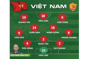 Việt Nam - UAE: Tiến Linh đá chính, Công Phượng dự bị