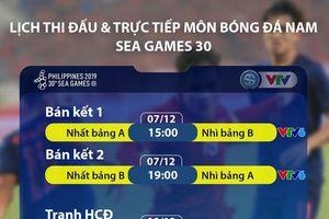 VTV công bố lịch phát sóng trực tiếp môn bóng đá nam SEA Games 30