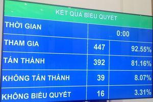 Từ 1/7/2021 sẽ không còn Hội đồng Nhân dân phường tại Hà Nội
