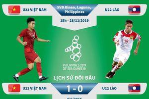 Nhìn lại những cuộc chạm trán giữa U22 Việt Nam và U22 Lào