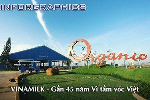 Vinamilk – Gần 45 năm vì tầm vóc Việt