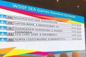 Ngày thi đấu đầu tiên tại SEA Games 30: Dance Sport mang về tấm HCV thứ 2 cho Đoàn Thể thao Việt Nam