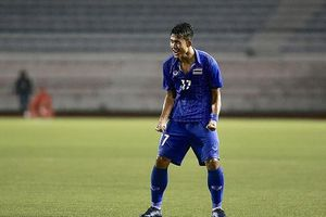 Suphanat lập cú đúp, U22 Thái Lan chật vật thắng Lào
