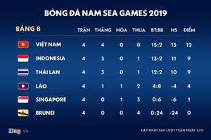Truyền thông Indonesia tự tin đội nhà sẽ vào bán kết