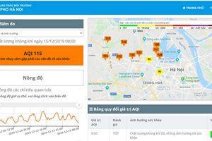 Cải thiện chất lượng không khí tại Hà Nội: Lại trông chờ vào những cơn mưa?