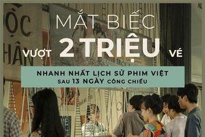 Sao Việt ngày 2/1: Mắt Biếc đạp đổ mọi kỷ lục với 2 triệu vé trong 13 ngày