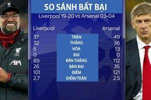 Liệu Liverpool có thể phá kỷ lục 49 trận bất bại của Arsenal?
