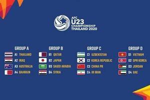 Bảng xếp hạng vòng chung kết U23 châu Á 2020