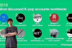 Top 10 tài khoản Kpop được thảo luận nhiều nhất trên Twitter 2019: BTS dẫn đầu, video Jungkook nhảy Bad Guy đạt Golden Tweet